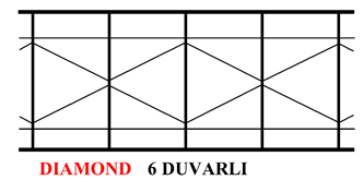 20mm 6 duvarlı polikarbon