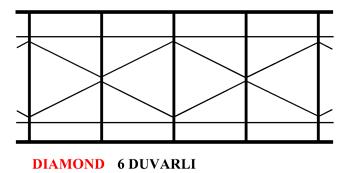 25mm 6 duvarlı polikarbon